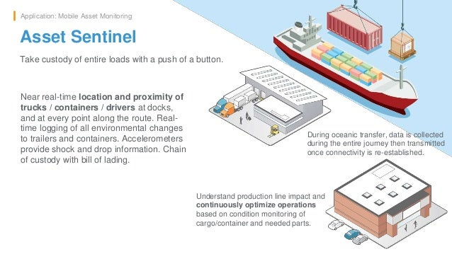 Asset Sentinel Application: Mobile Asset Monitoring Near real-time location and proximity of trucks / containers / drivers...