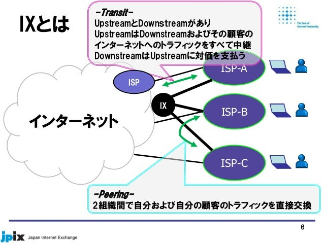 Itu cwg internetオープンコンサルテーションへの対応について20150928