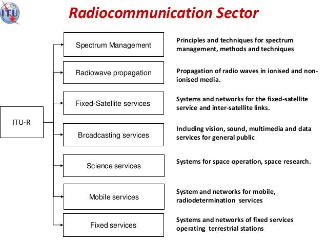 Radiocommunication Sector Spectrum Management ITU-R Radiowave propagation Fixed-Satellite services Broadcasting services S...
