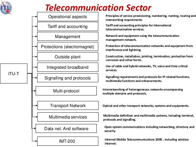 Telecommunication Sector Management ITU-T Principles of service provisioning, numbering, naming, routing and interworking ...