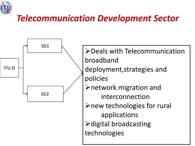 Telecommunication Development Sector ITU-D SG2 SG1 Deals with Telecommunication broadband deployment,strategies and polic...