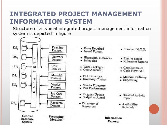 integrated information management system Rim is supported by a particular system category, the research information management system (rims),  without integrated support,.