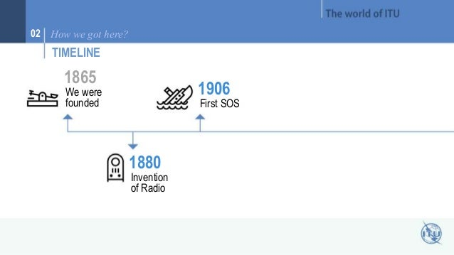 02 How we got here?  TIMELINE  1865  We were  founded  1880  Invention  of Radio  1906  First SOS