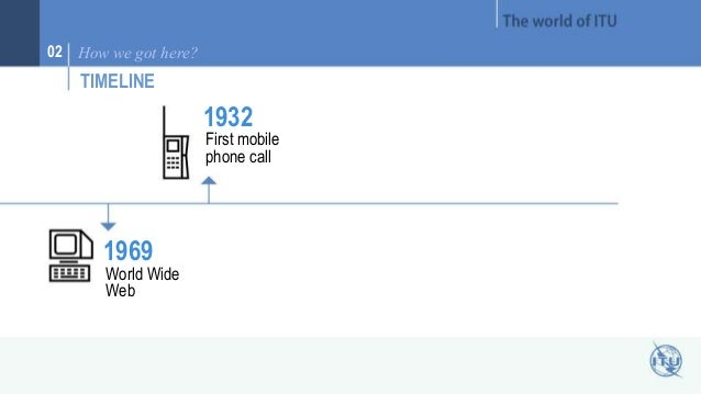 02 How we got here?  TIMELINE  1932  First mobile  phone call  1969  World Wide  Web