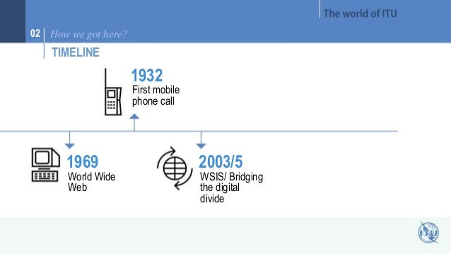 02 How we got here?  TIMELINE  1969  World Wide  Web  1932  First mobile  phone call  2003/5  WSIS/ Bridging  the digital ...