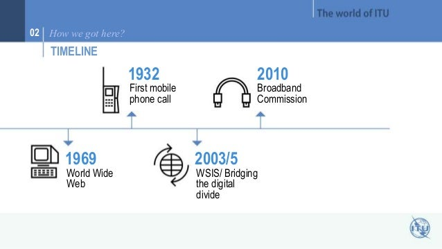02 How we got here?  TIMELINE  1969  World Wide  Web  1932  First mobile  phone call  2010  Broadband  Commission  2003/5 ...