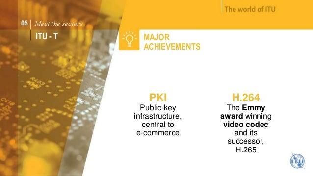 05 Meet the sectors  ITU - T MAJOR  ACHIEVEMENTS  PKI  Public-key  infrastructure,  central to  e-commerce  H.264  The Emm...