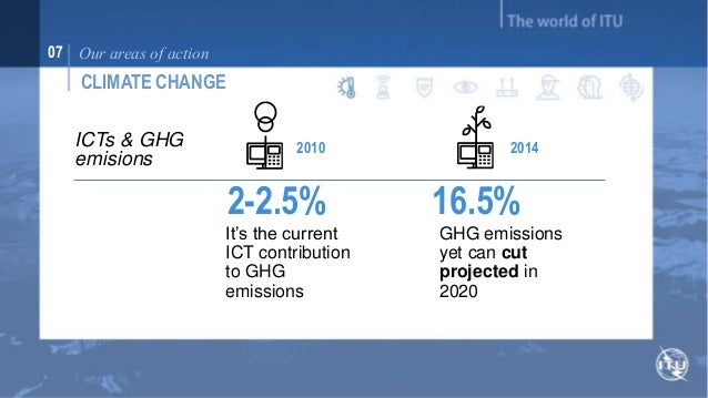 07 Our areas of action  CLIMATE CHANGE  Consumption  reduction  Smart grids Focus Groups on  Smart Sustainable  Cities and...