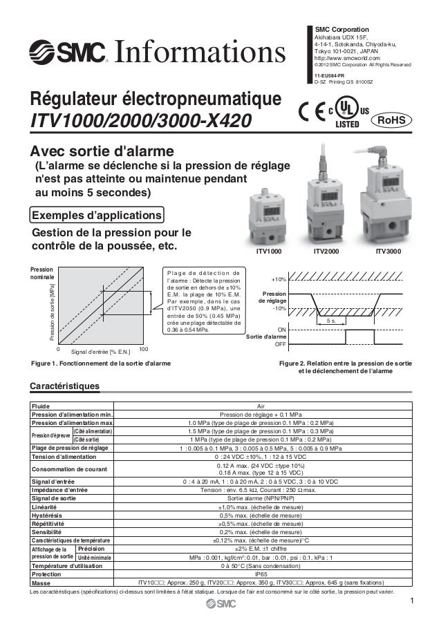 Régulateur électropneumatiqueITV1000/2000/3000-X420InformationsAirPression de réglage + 0.1 MPa1.0 MPa (type de plage de p...