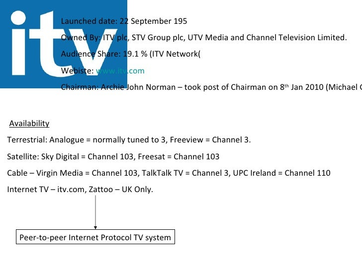 Launched date: 22 September 195 Owned By: ITV plc, STV Group plc, UTV Media and Channel Television Limited. Audience Share...
