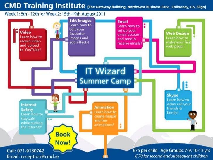 IT Wizard Summer Camp Leaflet