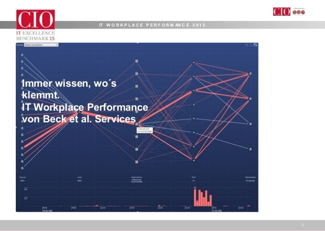 IT W O R K P L A C E P E R F O R M AN C E 2 0 1 5 in Kooperation mit 1 Immer wissen, wo´s klemmt. IT Workplace Performance...