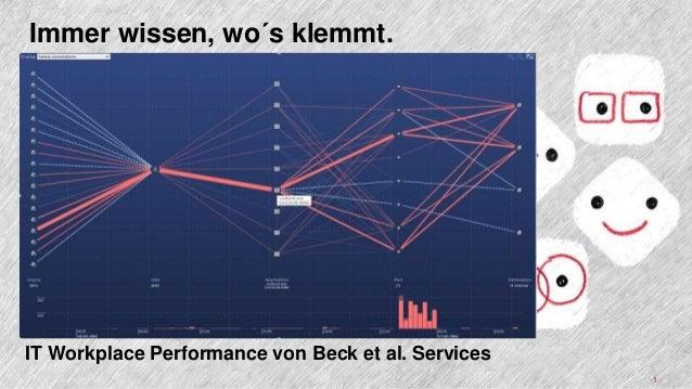 1 IT Workplace Performance von Beck et al. Services Immer wissen, wo´s klemmt.