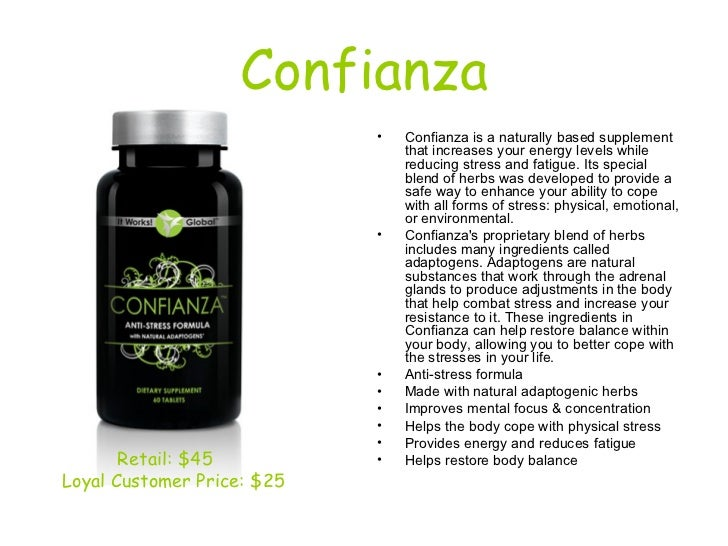 It Works Product Slide Show