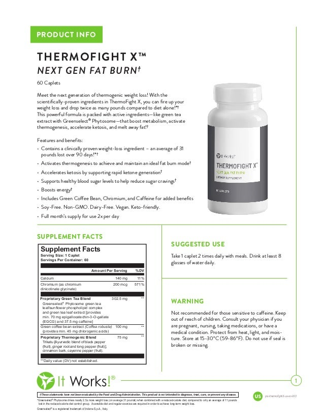 It Works Thermofight X