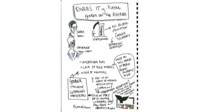 Sketchnotes from ITx 2018