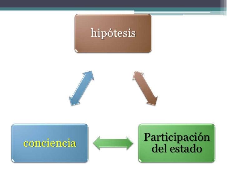 hipótesis                         Participaciónconciencia                          del estado
