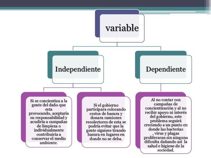 variable               Independiente                         Dependiente Si se concientiza a la                           ...