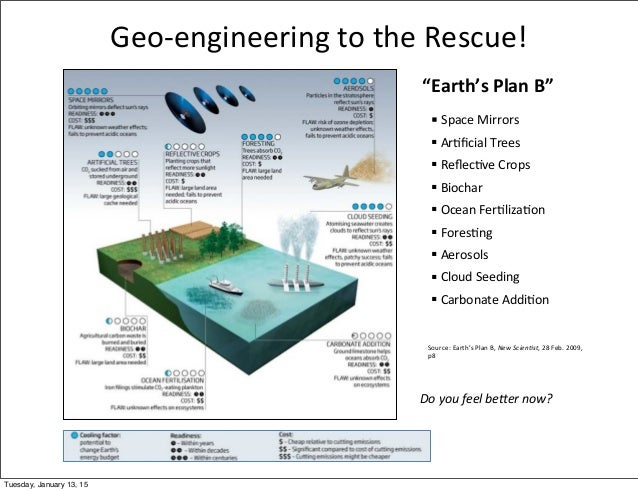 Geo-‐engineering  to  the  Rescue! §  Space  Mirrors §  Ar;ficial  Trees §  Reflec;ve  Crops §  Bio...