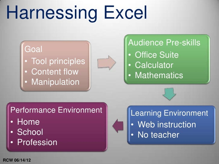 Harnessing Excel                             Audience Pre-skills         Goal                             • Office Suite  ...