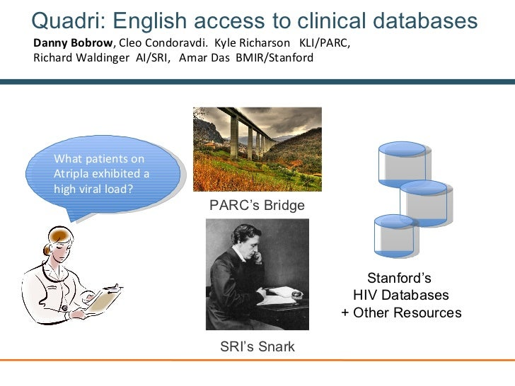 Quadri: English access to clinical databases What patients on Atripla exhibited a high viral load? PARC's Bridge SRI's Sna...