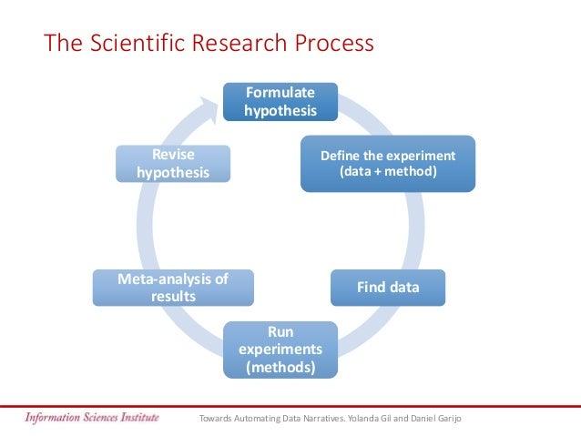 Towards Automating Data Narratives Slide 2