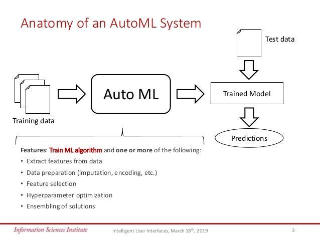 Towards Human-Guided Machine Learning - IUI 2019 Slide 3