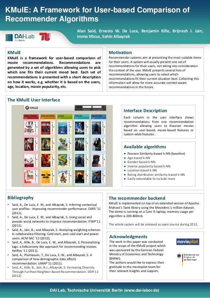 KMulE: A Framework for User-based Comparison ofRecommender Algorithms                                                   Al...