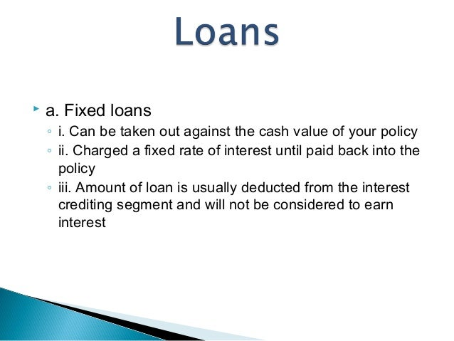 Can Interest Paid On Car Loans Be Deducted