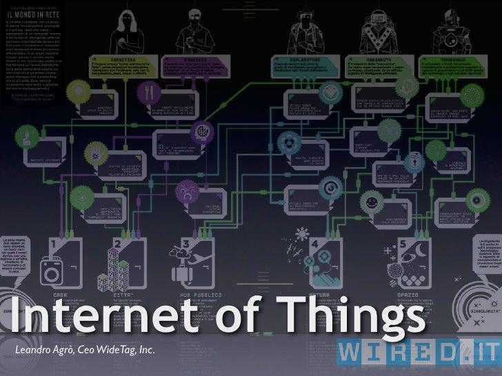 Internet of Things Leandro Agrò, Ceo WideTag, Inc.