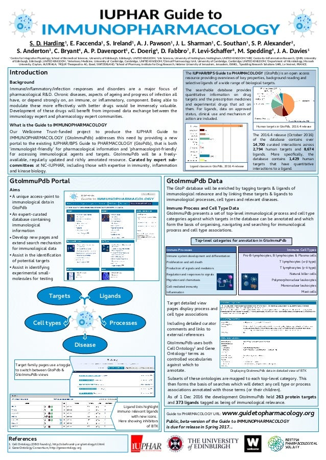 GtoImmuPdb Portal Aims ● A unique access-point to immunological data in GtoPdb ● An expert-curated database containing imm...