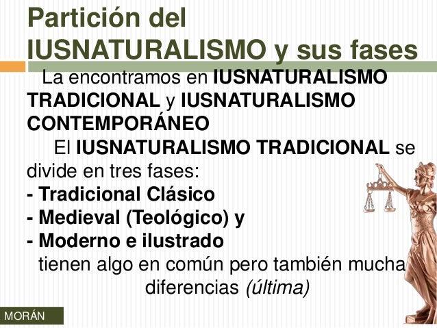 Iusnaturalismo clasico posterior for Que es el estilo clasico