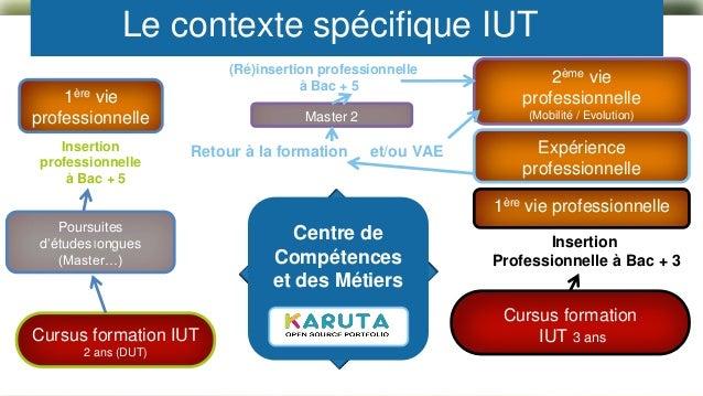 pr u00e9sentation karuta interface 2 0 et cas d u0026 39 usage portfolio