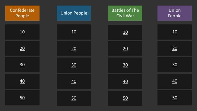 Confederate People 10 20 30 40 50 10 20 30 40 50 Union People Battles of The Civil War 10 20 30 40 50 Union People 10 20 3...