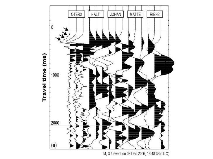 Borehole Seismology in Urban Setting