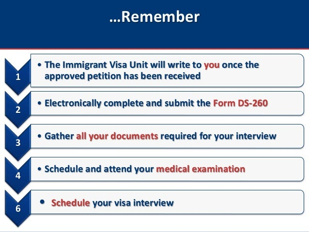 Immigrant Visas Booking An Immigrant Visa Interview