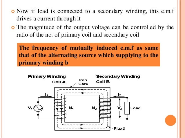 Transformer construction,types and working