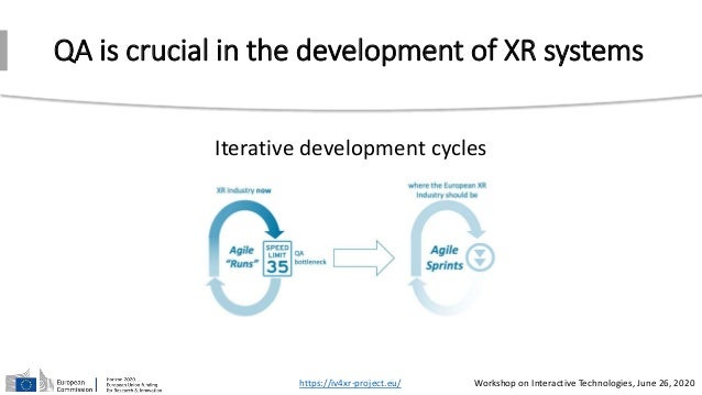 QA is crucial in the development of XR systems Iterative development cycles https://iv4xr-project.eu/ Workshop on Interact...