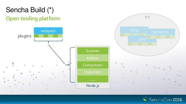 Senchacon 2016 modernizing the ext js class system don griffin 10 nodejs sencha build ccuart Choice Image