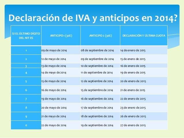 Declaración de IVA y anticipos en 2014?  SI EL ÚLTIMO DÍGITO  DEL NIT ES  ANTICIPO 1 (30%) ANTICIPO 2 (30%) DECLARACIÓN Y ...