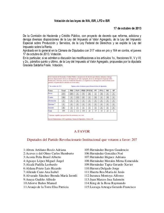 Votación de las leyes de IVA, ISR, LFD e ISR 17 de octubre de 2013 De la Comisión de Hacienda y Crédito Público, con proye...