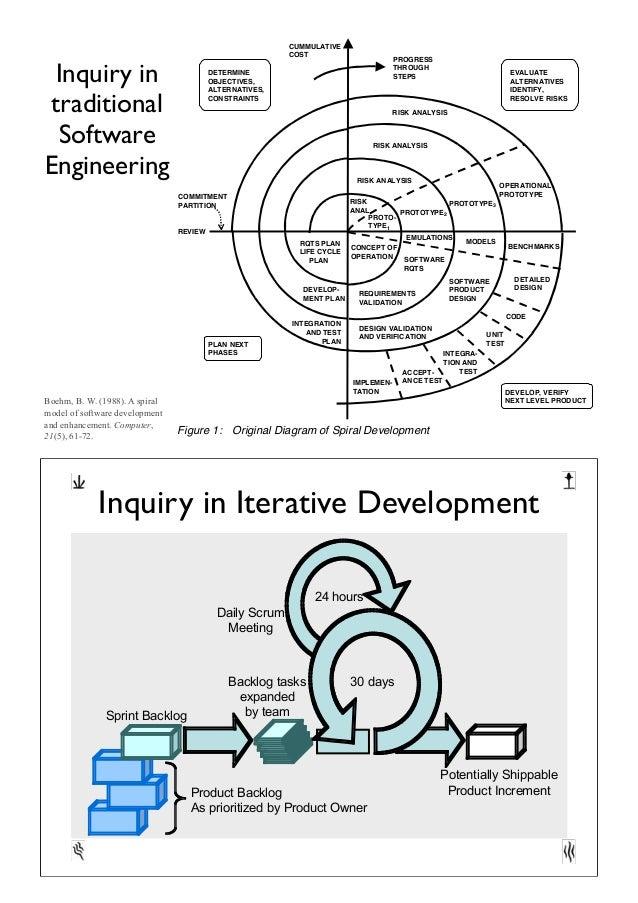 Pragmatisk softwareinnovation, Ivan Aaen, AAU