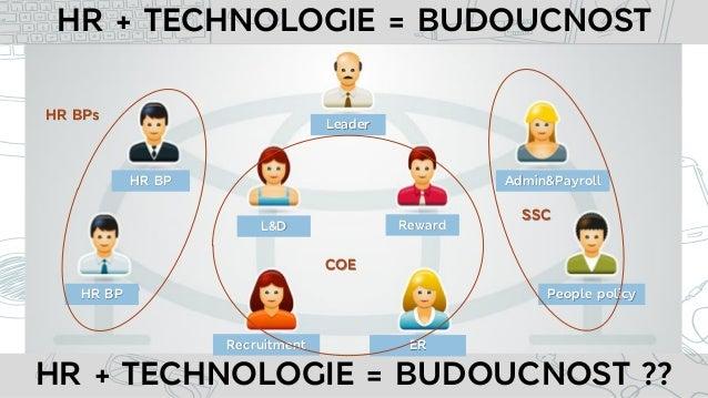 • HR + TECHNOLOGIE = BUDOUCNOST HR + TECHNOLOGIE = BUDOUCNOST ?? Leader HR BP HR BP L&D Reward Recruitment ER Admin&Payrol...