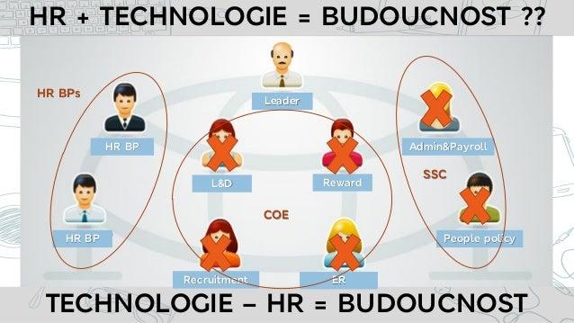 • HR + TECHNOLOGIE = BUDOUCNOST ?? TECHNOLOGIE – HR = BUDOUCNOST Leader HR BP HR BP L&D Reward Recruitment ER Admin&Payrol...