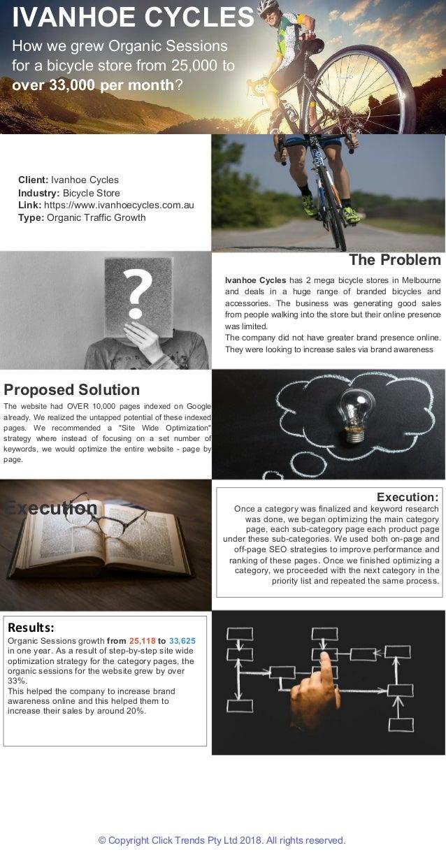 Ivanhoe Cycles - Digital Marketing Case Study