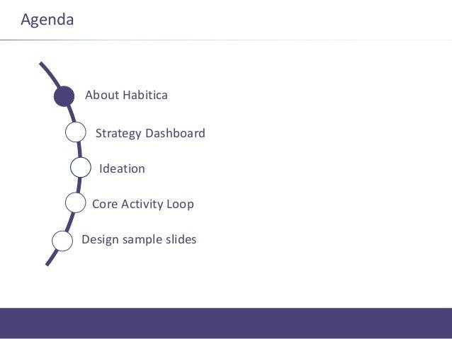 Habitica Design Challenge Finalist for Octalysis - Ivan Milev   Slide 2