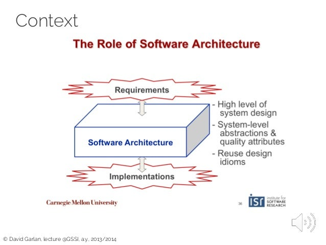 Software Architecture Definitions ...