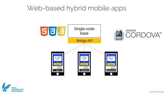 Ivano Malavolta VRIJE UNIVERSITEIT AMSTERDAM Web-based hybrid mobile apps Single code base Bridge API