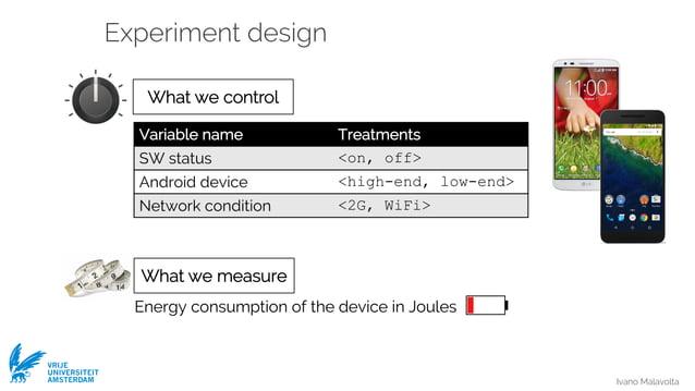 Ivano Malavolta VRIJE UNIVERSITEIT AMSTERDAM Experiment design What we measure Energy consumption of the device in Joules ...