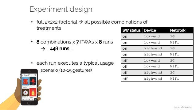Ivano Malavolta VRIJE UNIVERSITEIT AMSTERDAM Experiment design • full 2x2x2 factorial à all possible combinations of treat...